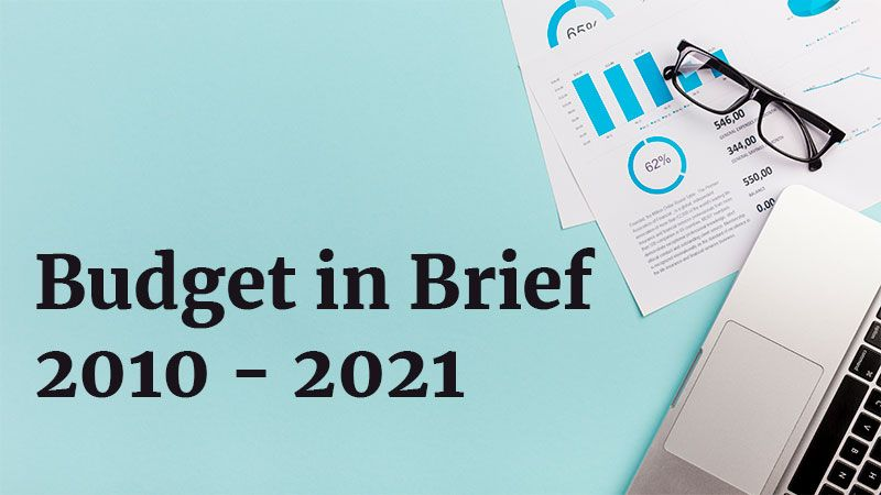 Budget in Brief 2010-2021