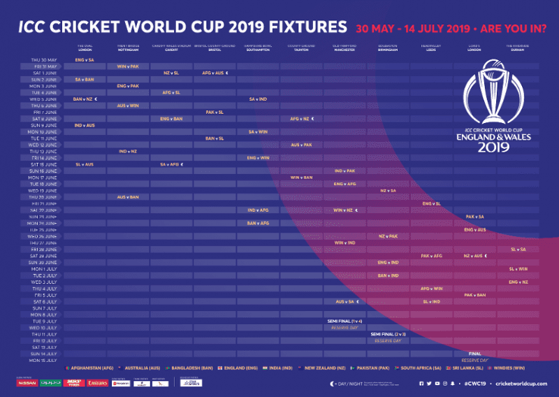 CWC-schedule.