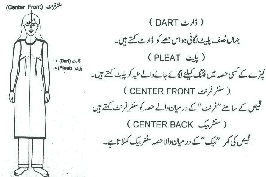 Ladies-shalwar-qameez-ka-naap-5.