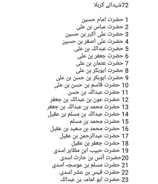 Names of 72 Martyrs of Karbala 1.