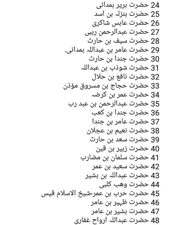 Names of 72 Martyrs of Karbala 2.