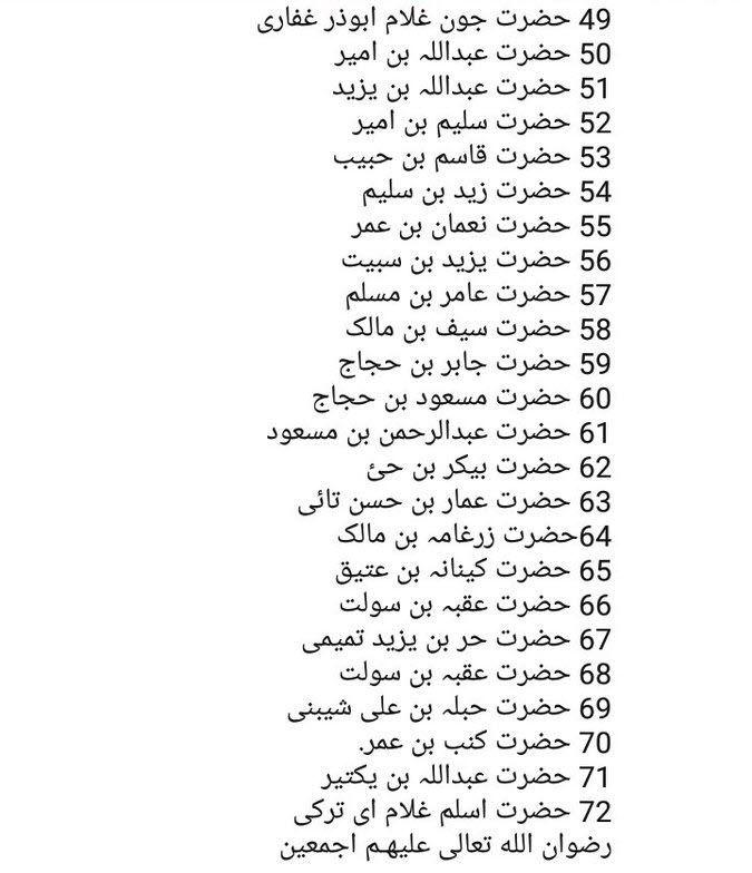 Names of 72 Martyrs of Karbala 3.