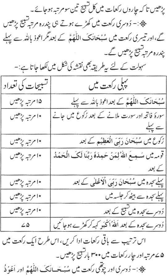 Salat ut Tasbeeh Ka Doosra Tariqa (2).
