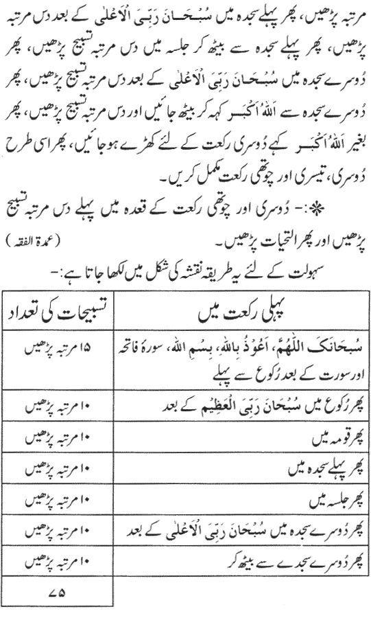 Salat ut Tasbeeh Ka Pehla Tariqa (2).